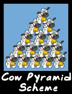 Pyrmid
